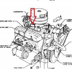 1955-57 Chevy V8 Coil Bracket - Image 2