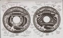 1955-58 Chevy Rear Brake Hardware & Spring Kit - Image 2